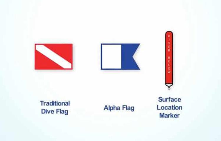 Diver Flag Types & Colors